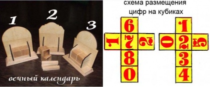 Календарь на кубиках